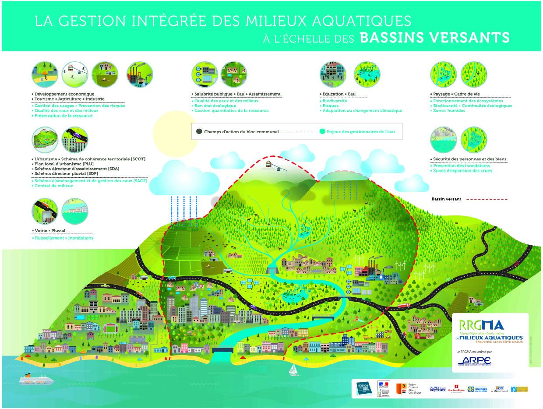 Plus de 120 élus s'engagent en Région Provence-Alpes-Côte-d'Azur en faveur de la gestion intégrée de l'eau et des milieux aquatiques